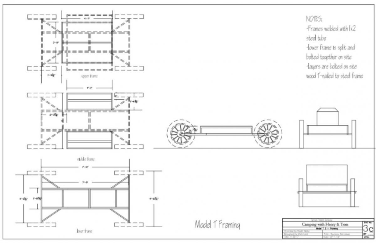 Car Design 1